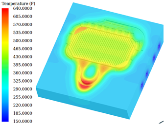 Die Temperature from Simulation
